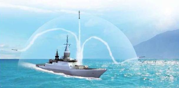 Resultado de imagen para sistema Naval Iron Dome